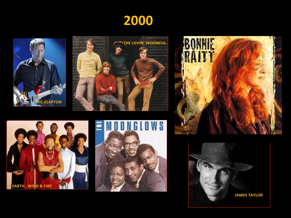 Clase 2000 - Rock and Roll Hall of Fame